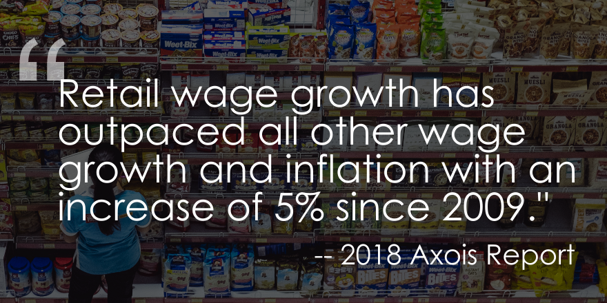 The wage increase for retail industry workers has outpaced all-industry wage growth and inflation, with an increase of 5% in the most recent year.