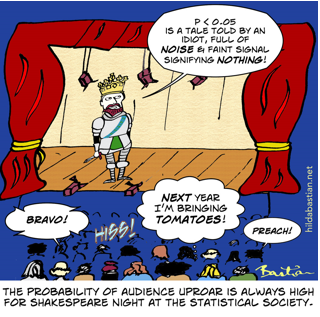 a cartoon of an actor performing Shakespeare with the caption 'for the probability of audience uproar is always high for Shakespeare Night at the statistical society'