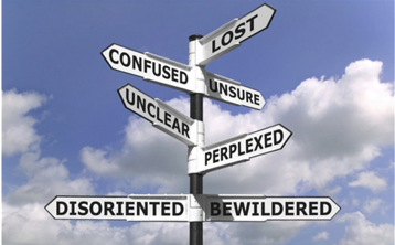photo of a multi-street sign, saying Lost, Confused, Unsure, Unclear, Perplexed, Disoriented, Bewildered